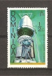 Stamps Dominica -