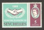 Stamps Africa - Seychelles -  año de la cooperación internacional