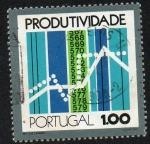 Stamps Portugal -  Jornadas de Productividad