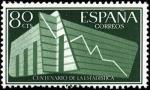Stamps Spain -  I Centenario de la Estadística Española