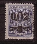 Sellos de America - Uruguay -  Correo postal