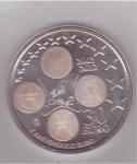 monedas del Mundo : Europa : España :  10 años de la moneda única