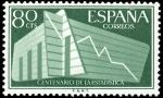 Sellos de Europa - España -  ESPAÑA SEGUNDO CENTENARIO NUEV Nº 1197 ** 80C VERDE CLARO ESTADISTICA