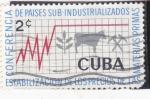 Stamps : America : Cuba :  conferencia de países industrializados