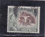 Sellos de Asia - Chipre -  MINAS DE COBRE Y PIRITA