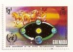 Sellos de America - Granada -  100 Aniv. de la organiz. mundial metereologica. Dios del sol, equinocios y solsticios.