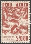 Sellos del Mundo : America : Perú : Aves